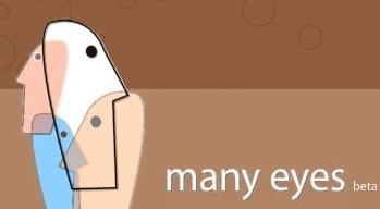 ManyEyesLogo